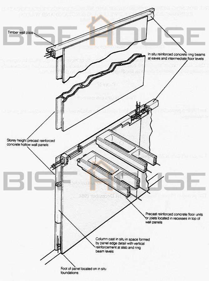 Reema Panel Technical Drawing