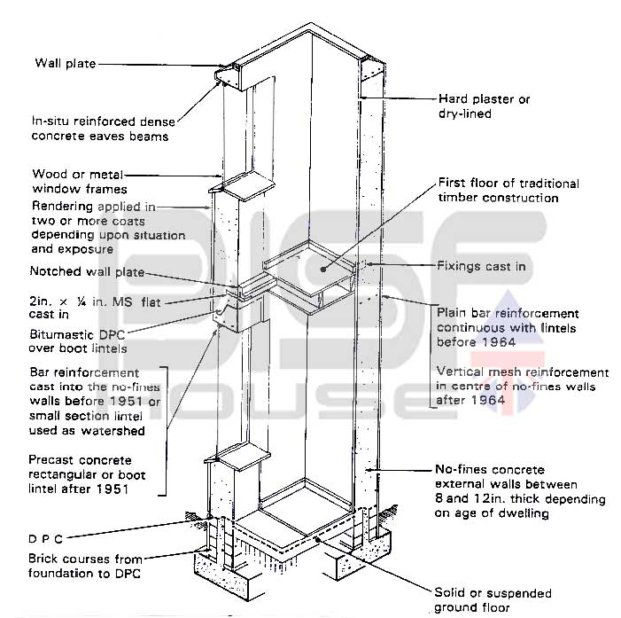 Cross section diagram wimpey no fines house