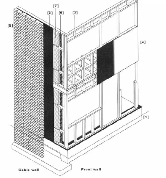 Architectural drawing of Drawing of Rowcon type I timber frame