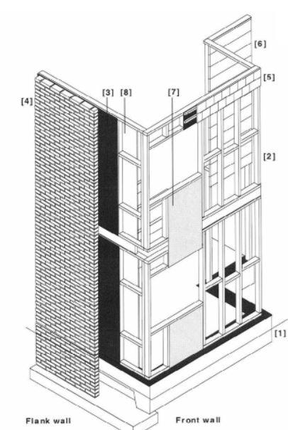 Cross section Rowcon Type II House