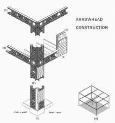 arrowhead frame